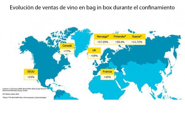bag in box confinamiento